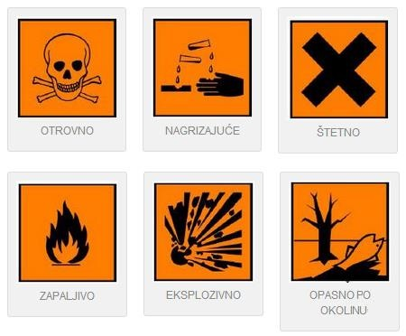 Oznake opasnog otpada